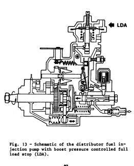 figure_13 Schematic of injection pump.jpg